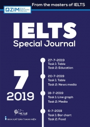 IELTS Special Journal 7